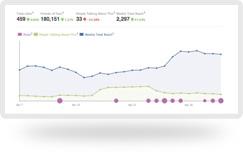 internet-presence-evaluation